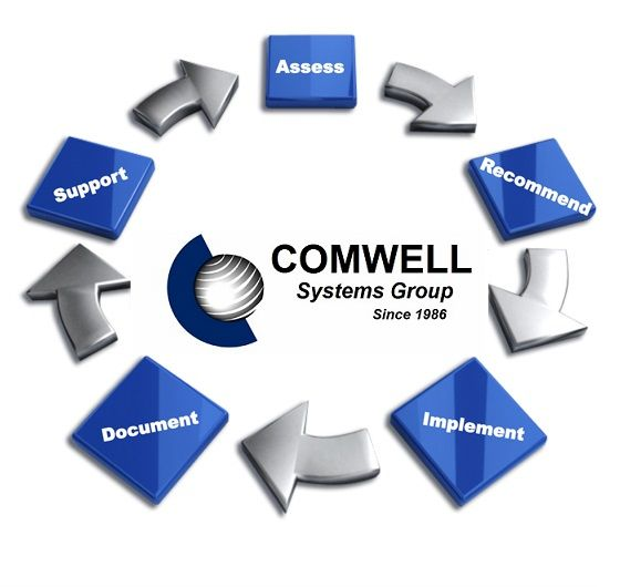 managed-services comwell
